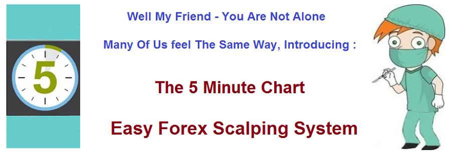 Forex 5m system